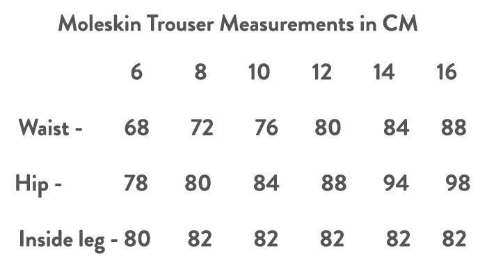 Gamebirds Clothing Moleskin Trouser size chart